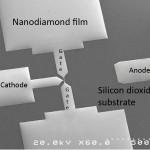 Diamond Circuits